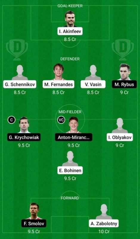 CSK vs LOK Dream11 Russian Premier League 2021 prediction