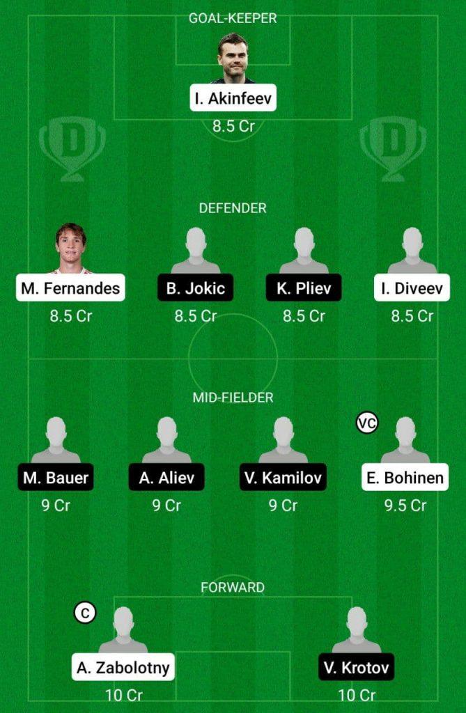 CSK vs UFA Dream11 Prediction    Russian Premier League 2021