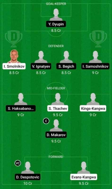 Prediction AT vs RBK Dream11
