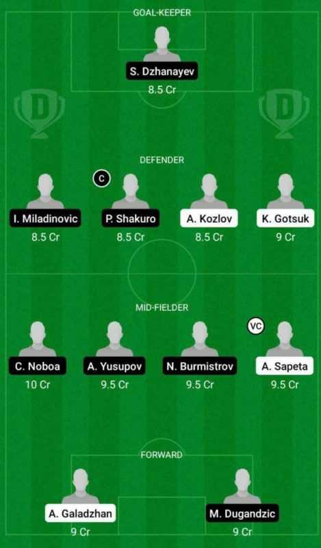 NIN vs SO Dream11 Russian Premier League 2021 prediction