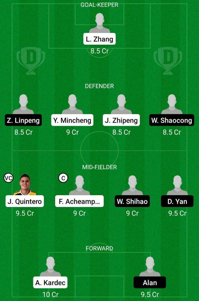 Prediction SHZ vs GHF Dream11    Chinese Super League 2021