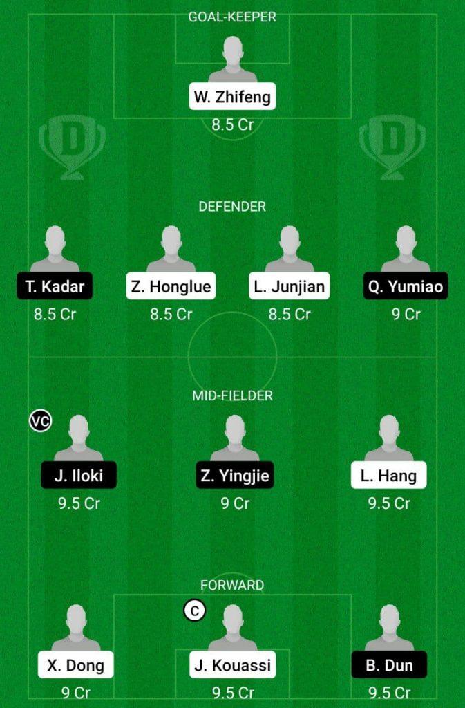 WHN vs TNJ Dream11 Prediction |  Chinese Super League 2021